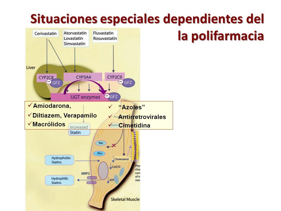 Amiodarona, Diltiazem, Verapamilo Macrólidos Azoles Antirretrovirales Cimetidina Situaciones especiales dependientes del la polifarmacia