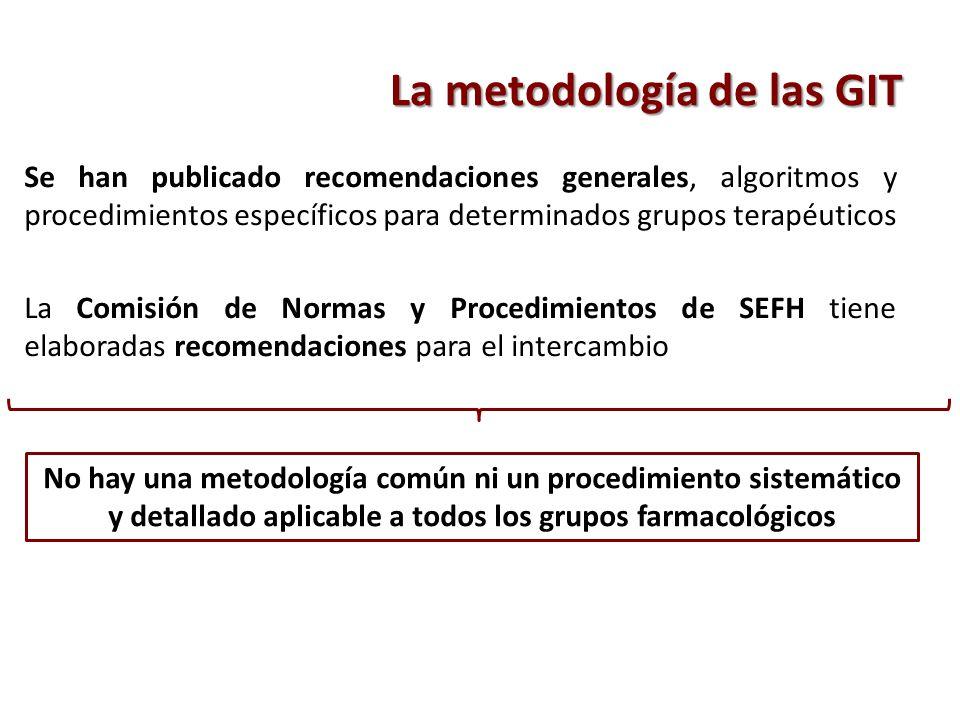 La metodología de las GIT Se han publicado recomendaciones generales, algoritmos y procedimientos específicos para determinados grupos terapéuticos La