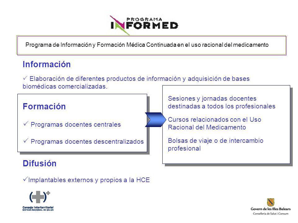 Programa de Información y Formación Médica Continuada en el uso racional del medicamento Implantables externos y propios a la HCE Información Elaboración de diferentes productos de información y adquisición de bases biomédicas comercializadas.