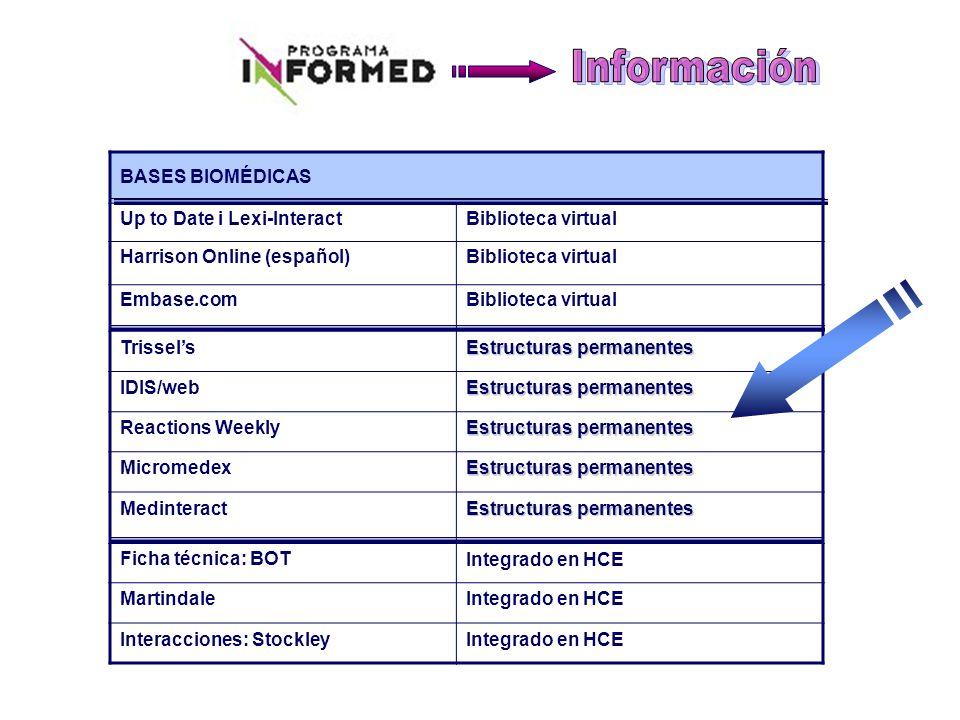 BASES BIOMÉDICAS Up to Date i Lexi-InteractBiblioteca virtual Harrison Online (español)Biblioteca virtual Embase.comBiblioteca virtual Trissels Estruc