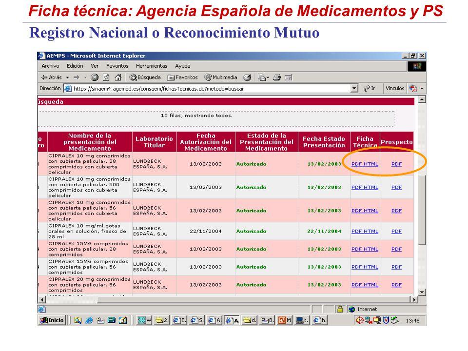 Ficha técnica: Agencia Española de Medicamentos y PS Registro Nacional o Reconocimiento Mutuo