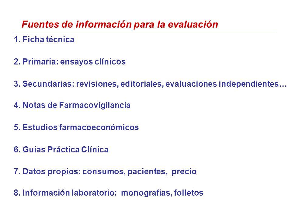 Fuentes de información para la evaluación 1. Ficha técnica 2.