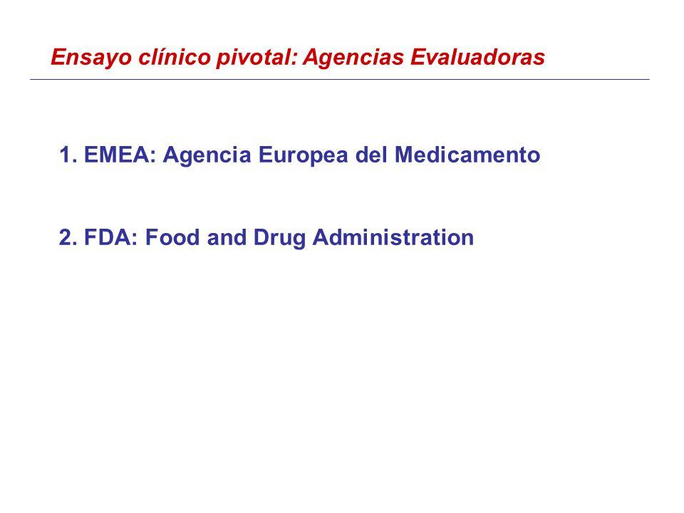 Ensayo clínico pivotal: Agencias Evaluadoras 1. EMEA: Agencia Europea del Medicamento 2.