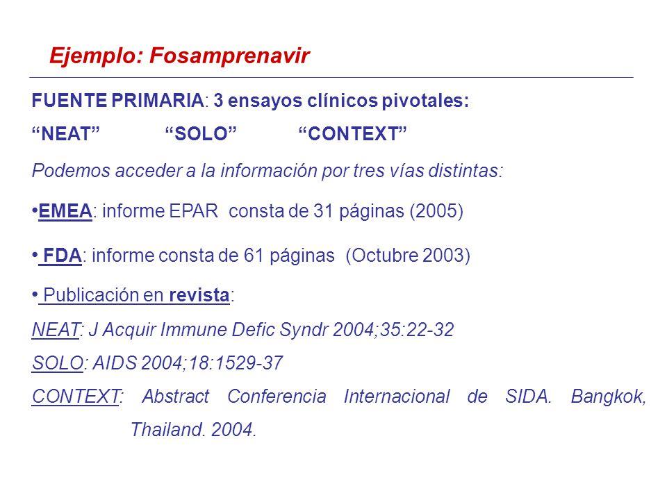 Ejemplo: Fosamprenavir Podemos acceder a la información por tres vías distintas: EMEA: informe EPAR consta de 31 páginas (2005) FDA: informe consta de 61 páginas (Octubre 2003) Publicación en revista: NEAT: J Acquir Immune Defic Syndr 2004;35:22-32 SOLO: AIDS 2004;18:1529-37 CONTEXT: Abstract Conferencia Internacional de SIDA.