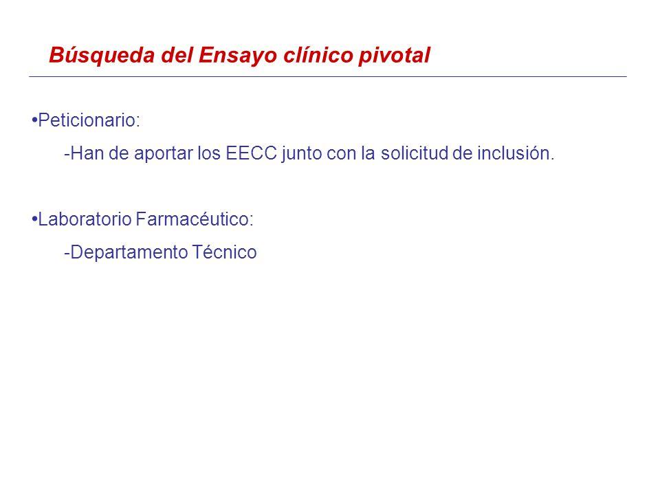 Búsqueda del Ensayo clínico pivotal Peticionario: -Han de aportar los EECC junto con la solicitud de inclusión.