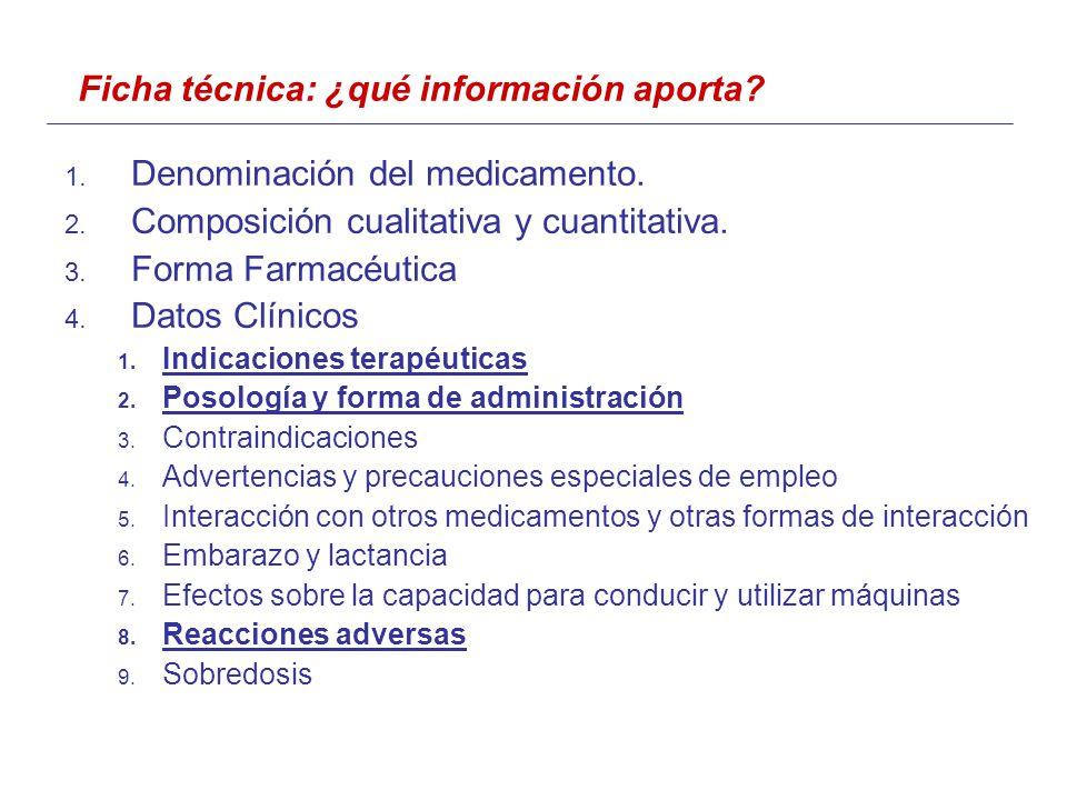 Ficha técnica: ¿qué información aporta. 1. Denominación del medicamento.