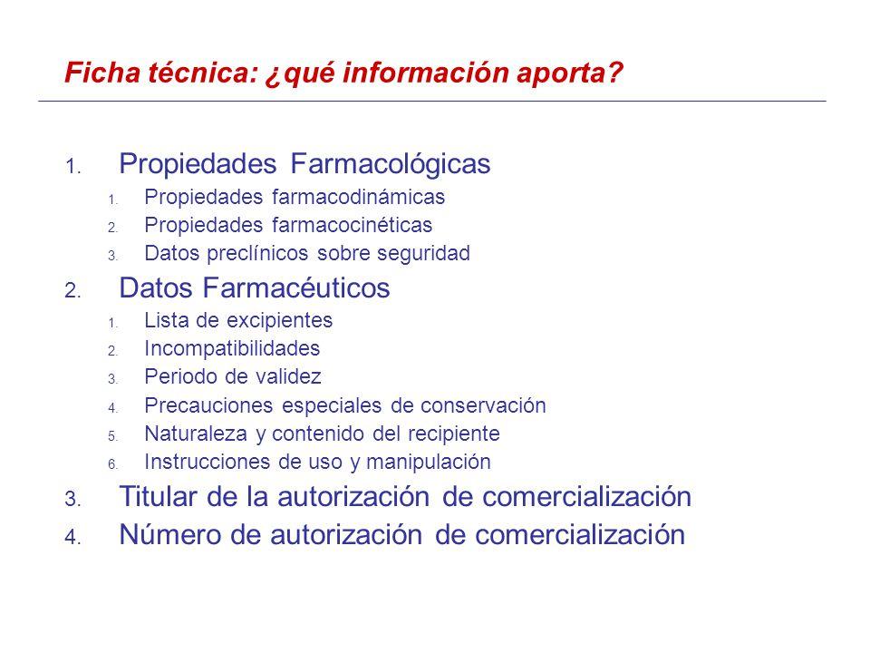 Ficha técnica: ¿qué información aporta. 1. Propiedades Farmacológicas 1.
