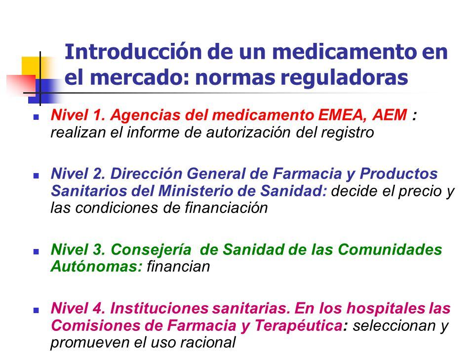 Introducción de un medicamento en el mercado: normas reguladoras Nivel 1.
