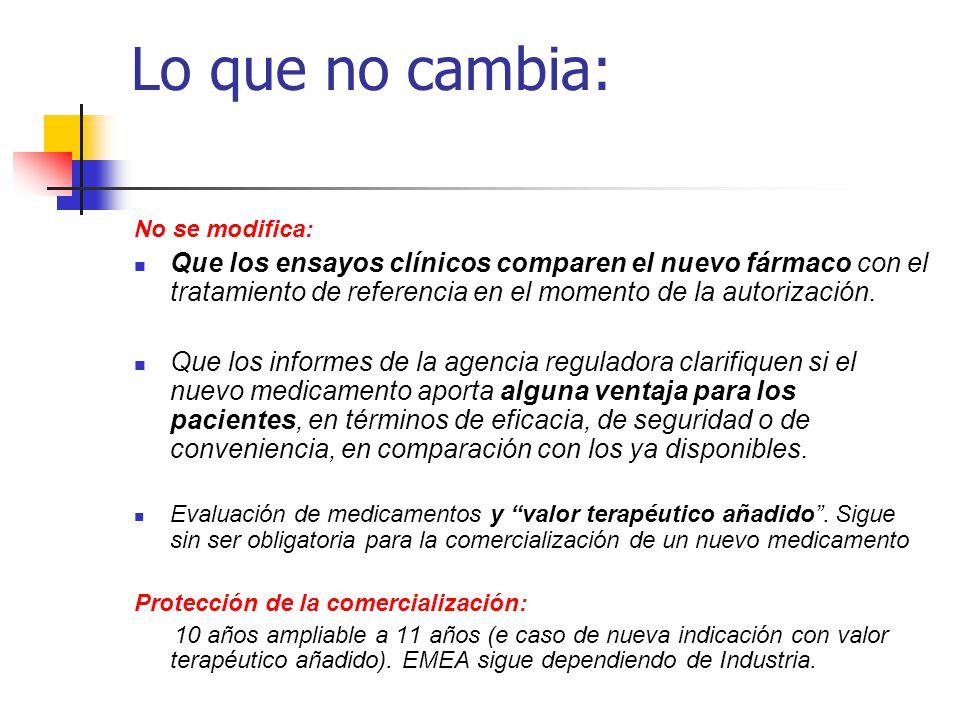 Lo que no cambia: No se modifica: Que los ensayos clínicos comparen el nuevo fármaco con el tratamiento de referencia en el momento de la autorización.