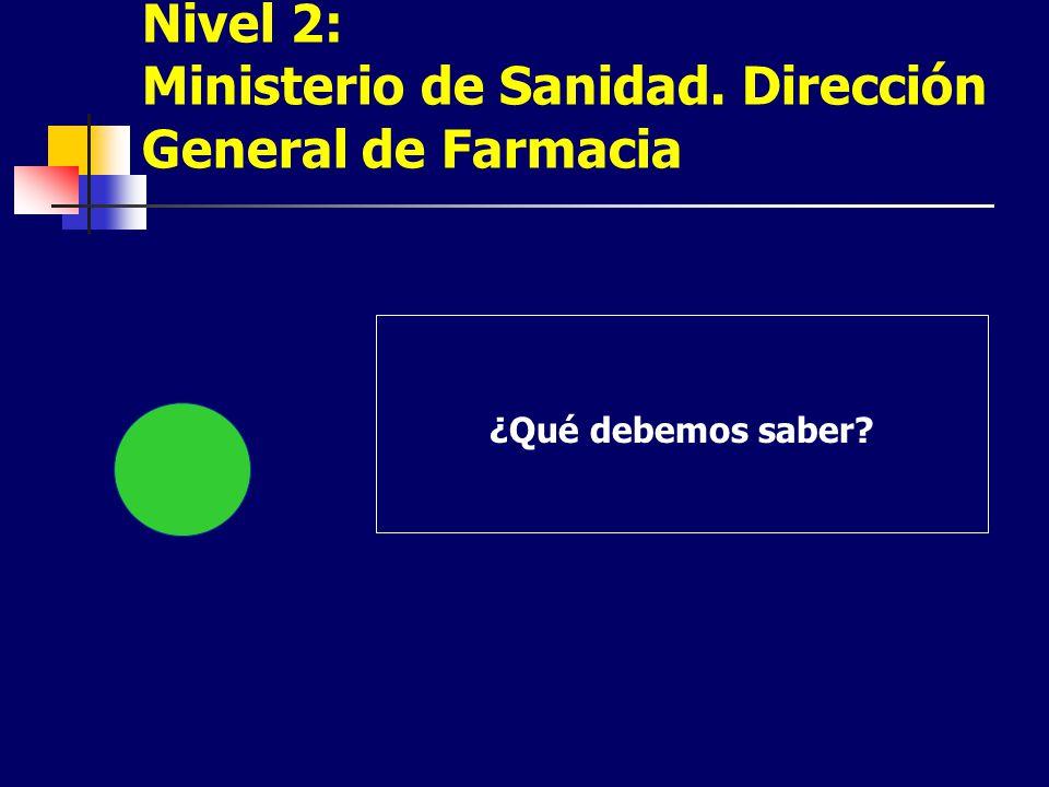 Nivel 2: Ministerio de Sanidad. Dirección General de Farmacia ¿Qué debemos saber