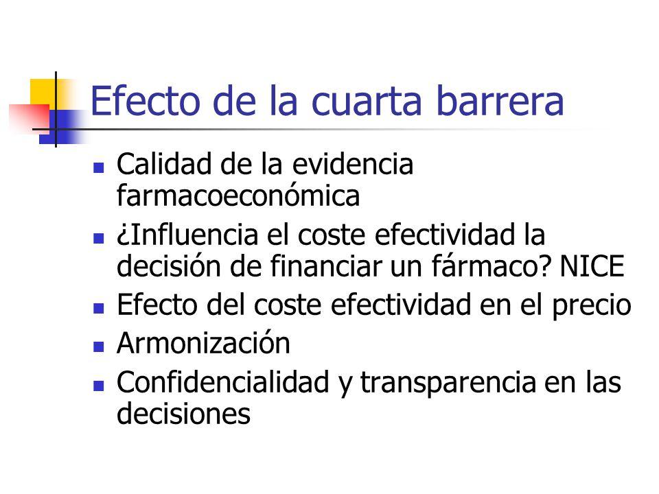 Efecto de la cuarta barrera Calidad de la evidencia farmacoeconómica ¿Influencia el coste efectividad la decisión de financiar un fármaco.