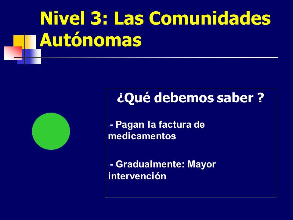 Nivel 3: Las Comunidades Autónomas ¿Qué debemos saber .