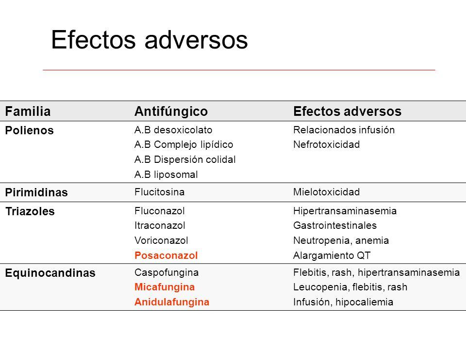 Efectos adversos FamiliaAntifúngicoEfectos adversos Polienos A.B desoxicolato A.B Complejo lipídico A.B Dispersión colidal A.B liposomal Relacionados