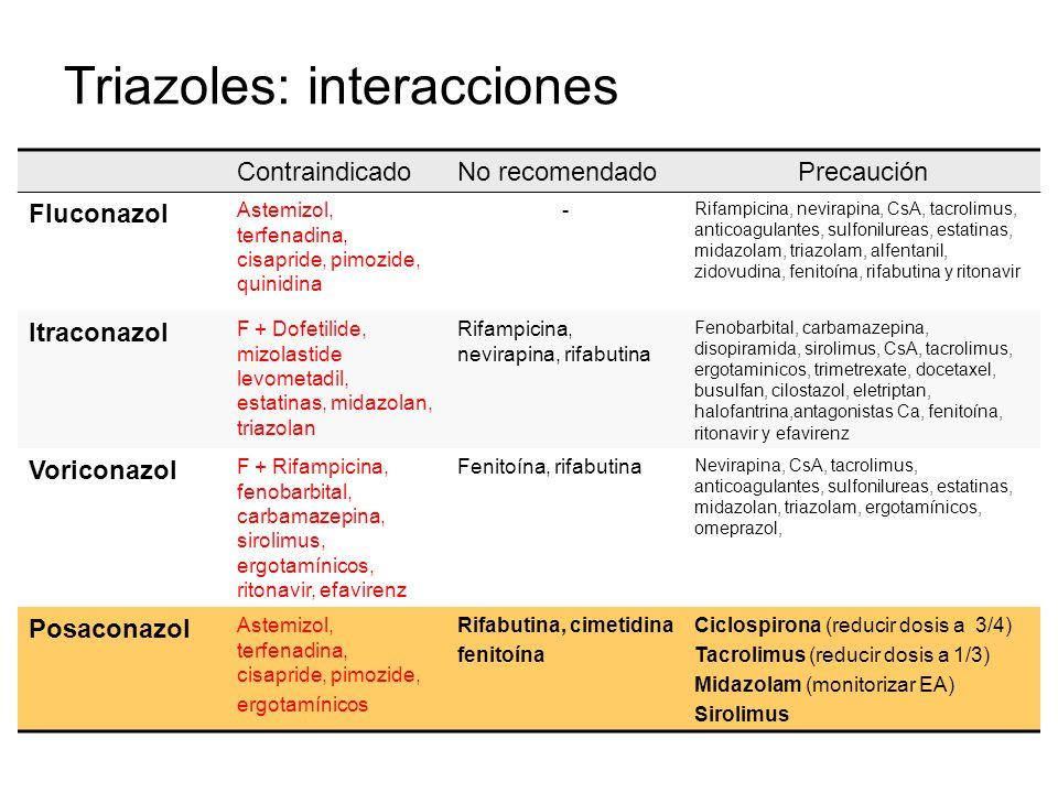Triazoles: interacciones ContraindicadoNo recomendadoPrecaución Fluconazol Astemizol, terfenadina, cisapride, pimozide, quinidina - Rifampicina, nevir