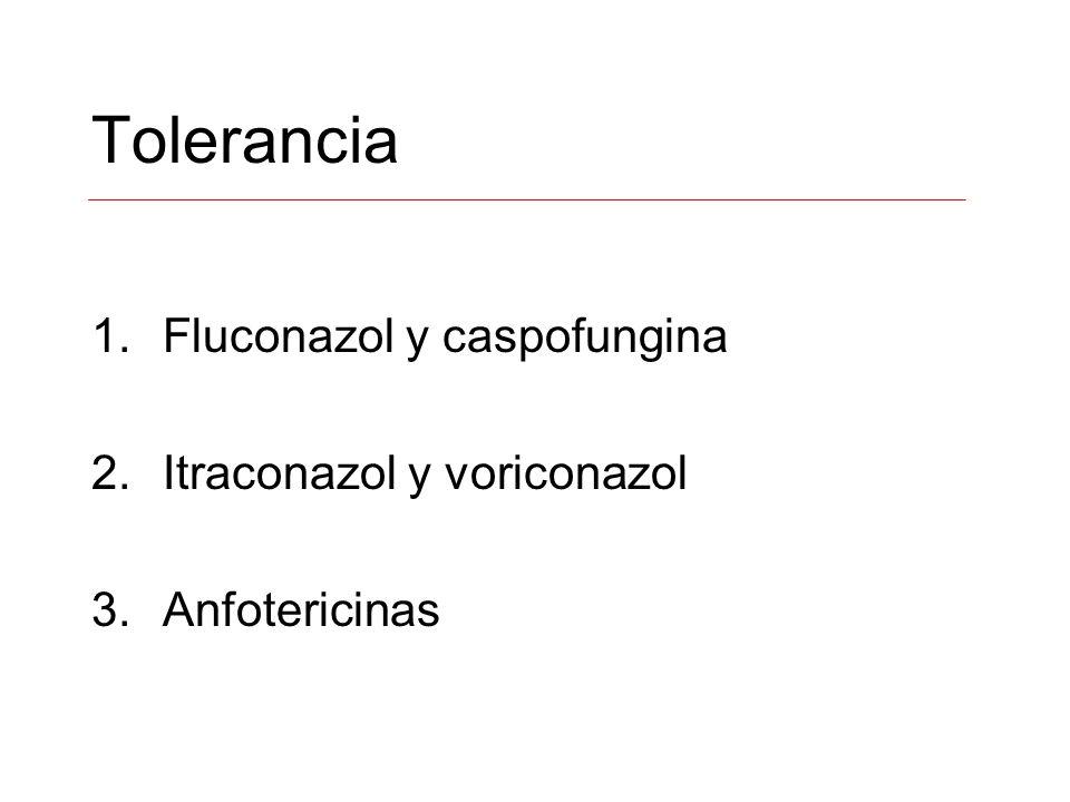 Tolerancia 1.Fluconazol y caspofungina 2.Itraconazol y voriconazol 3.Anfotericinas