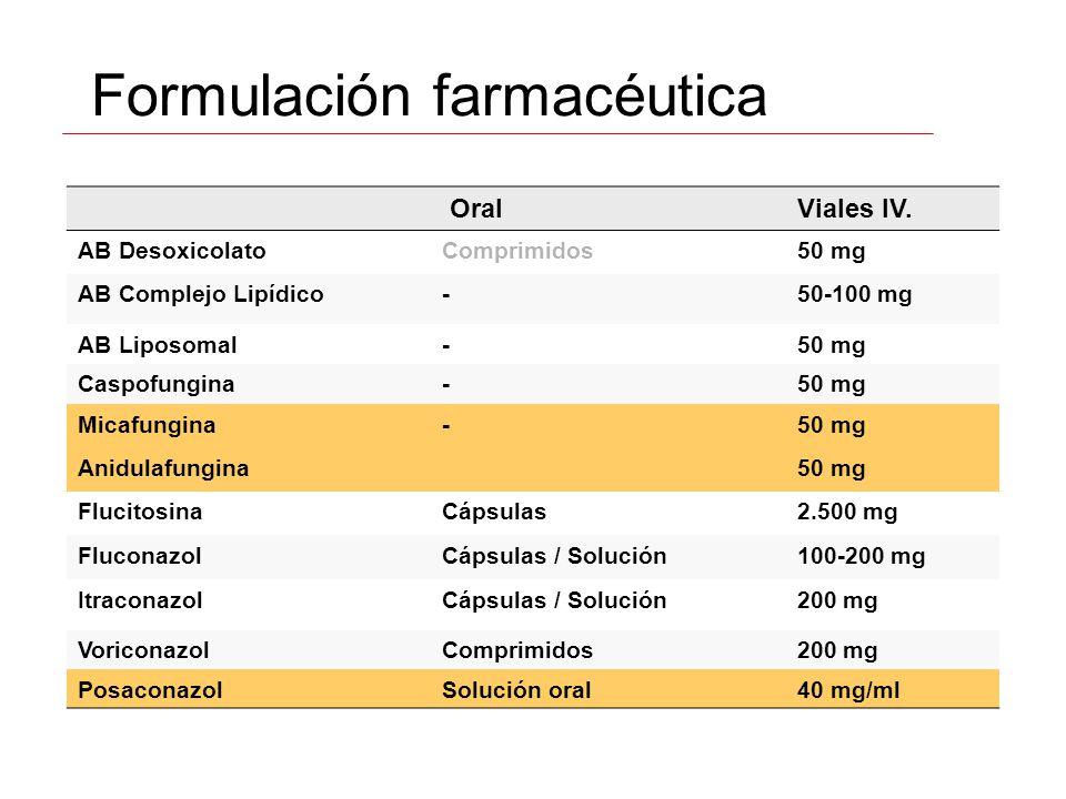 Formulación farmacéutica OralViales IV. AB DesoxicolatoComprimidos50 mg AB Complejo Lipídico-50-100 mg AB Liposomal-50 mg Caspofungina-50 mg Micafungi