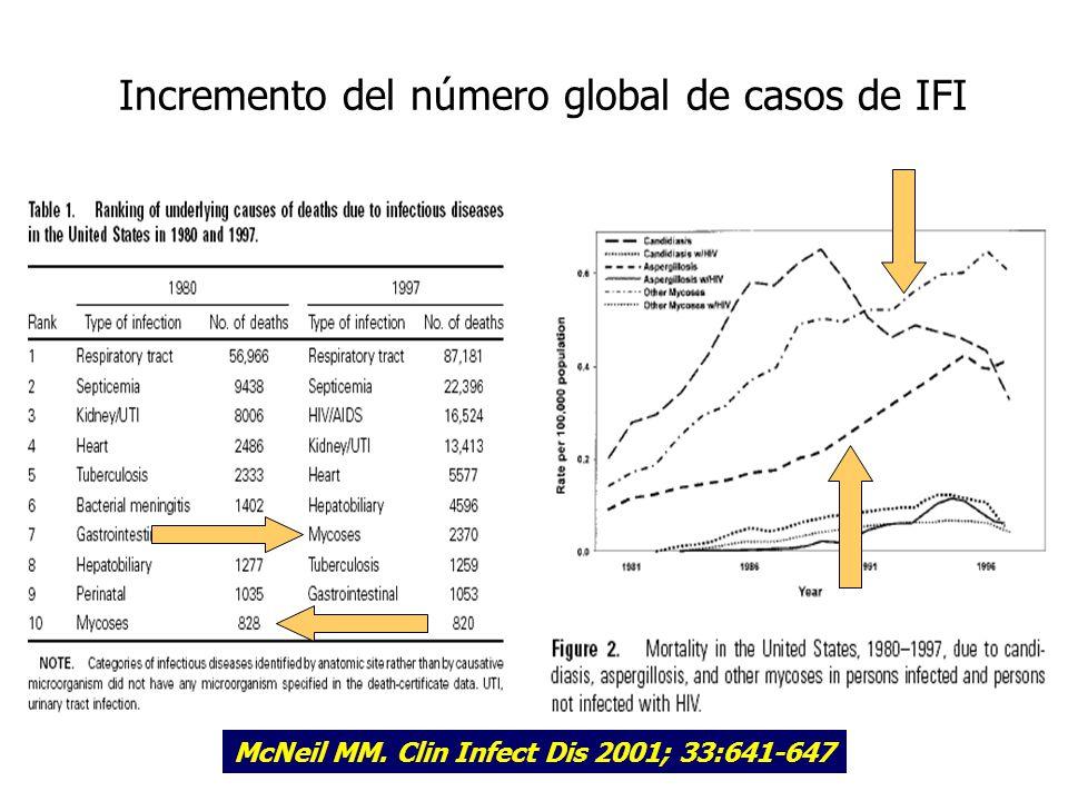 Incremento del número global de casos de IFI McNeil MM. Clin Infect Dis 2001; 33:641-647