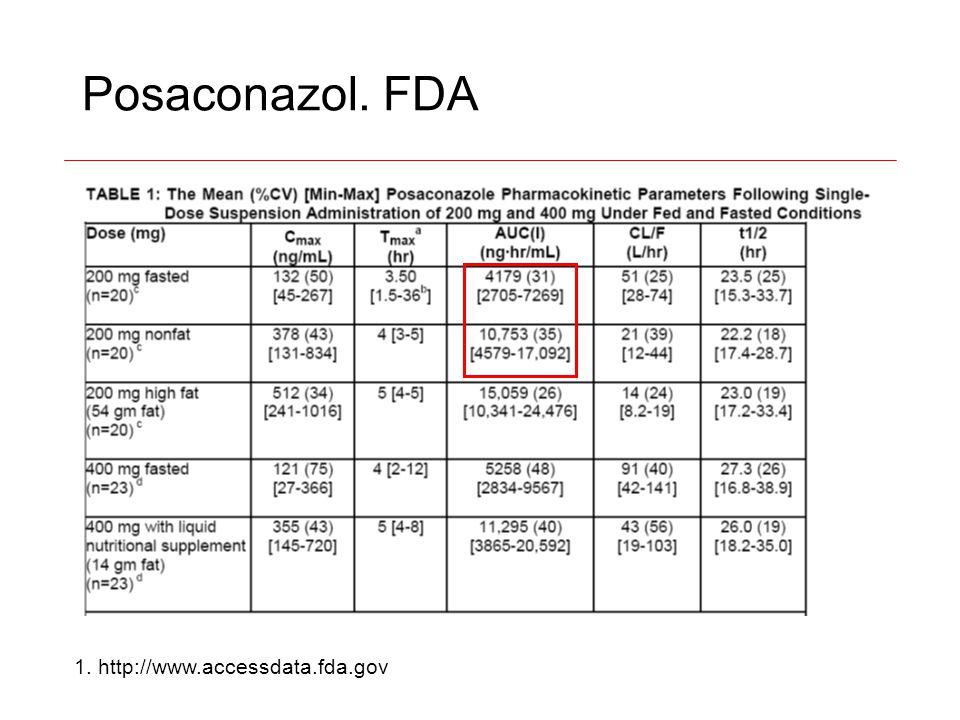 Posaconazol. FDA 1. http://www.accessdata.fda.gov
