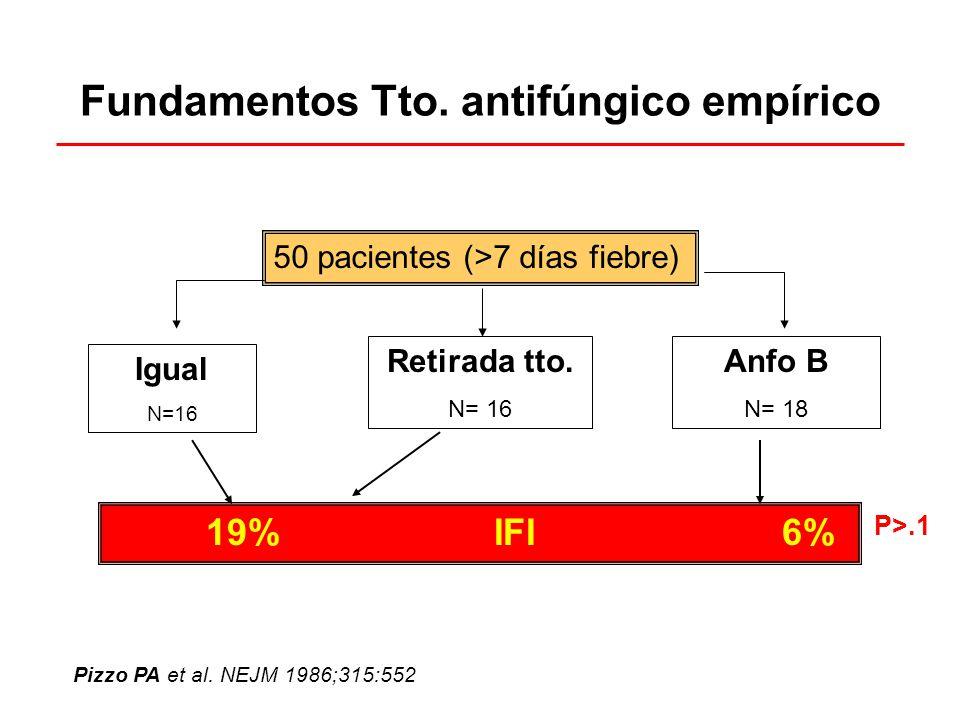 Fundamentos Tto. antifúngico empírico 50 pacientes (>7 días fiebre) Retirada tto. N= 16 Anfo B N= 18 Igual N=16 19%IFI6% P>.1 Pizzo PA et al. NEJM 198