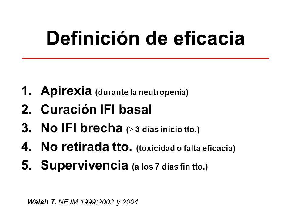 Definición de eficacia 1.Apirexia (durante la neutropenia) 2.Curación IFI basal 3.No IFI brecha ( 3 días inicio tto.) 4.No retirada tto. (toxicidad o