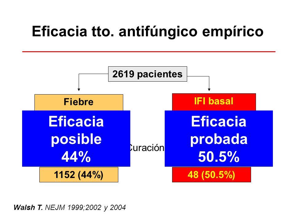 Eficacia tto. antifúngico empírico 2619 pacientes Fiebre 2619 1152 (44%) IFI basal 95 Curación 48 (50.5%) Walsh T. NEJM 1999;2002 y 2004 Eficacia posi