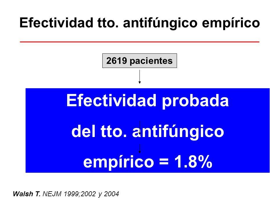 Efectividad tto. antifúngico empírico 2619 pacientes IFI basal 95 (3.6%) Curación 48 (1.8%) Efectividad probada del tto. antifúngico empírico = 1.8% W