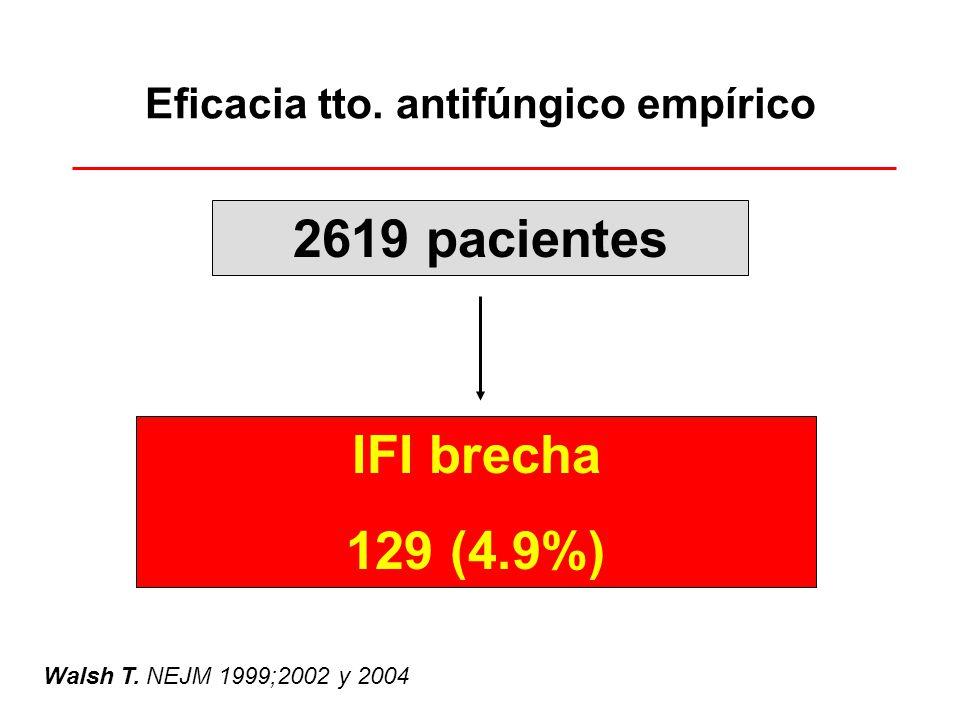Eficacia tto. antifúngico empírico 2619 pacientes IFI brecha 129 (4.9%) Walsh T. NEJM 1999;2002 y 2004