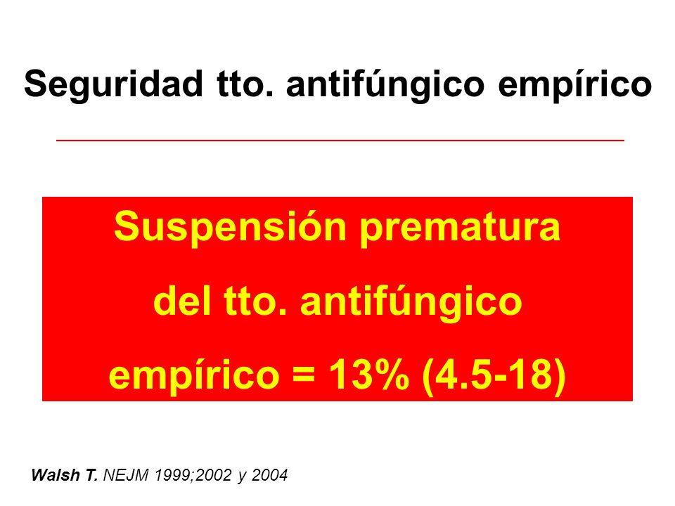 Suspensión prematura del tto. antifúngico empírico = 13% (4.5-18) Seguridad tto. antifúngico empírico Walsh T. NEJM 1999;2002 y 2004