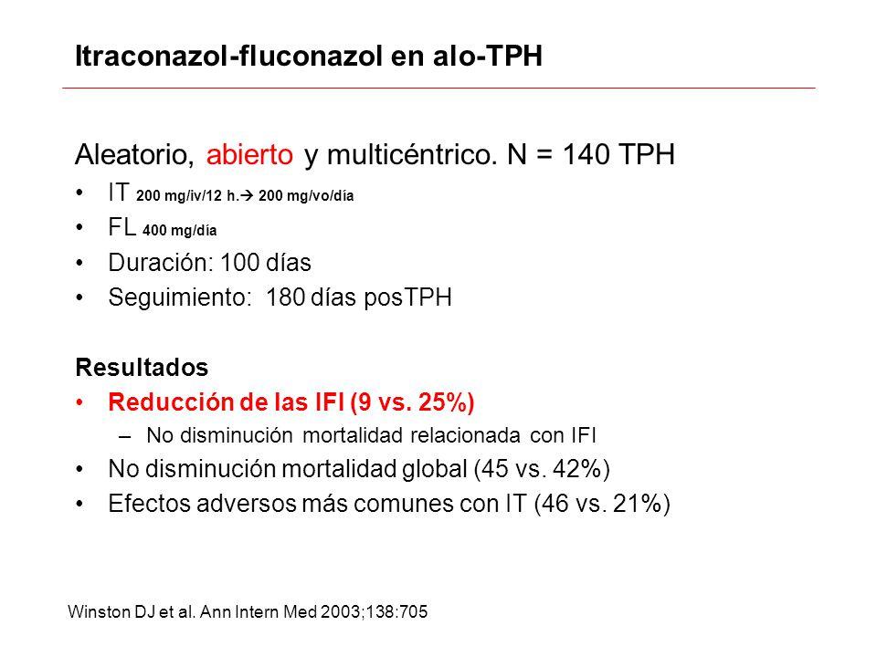 Itraconazol-fluconazol en alo-TPH Aleatorio, abierto y multicéntrico. N = 140 TPH IT 200 mg/iv/12 h. 200 mg/vo/día FL 400 mg/día Duración: 100 días Se
