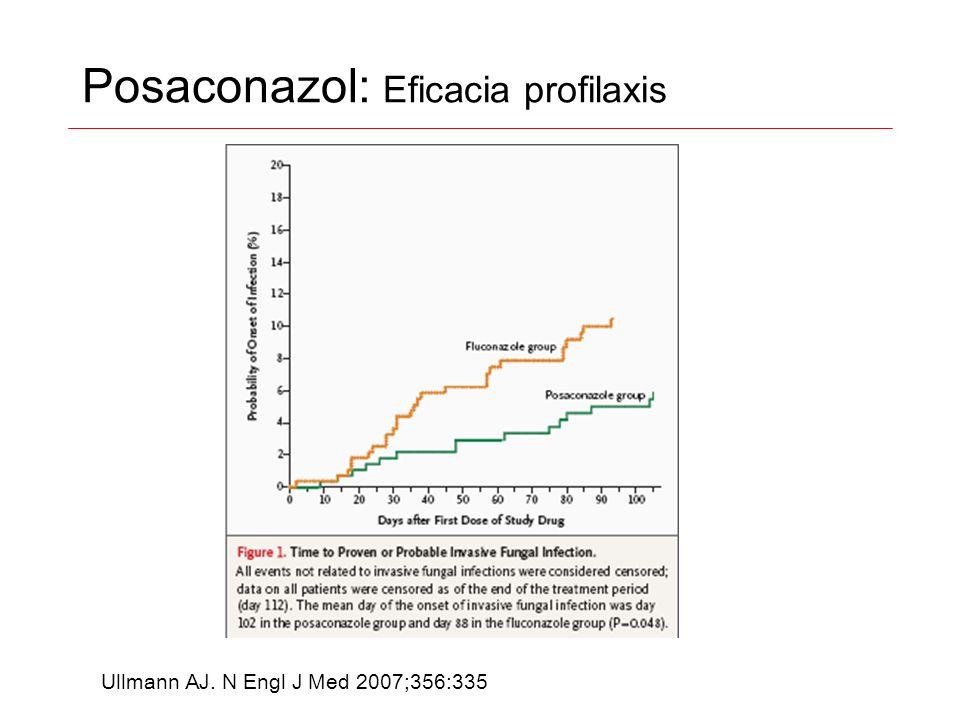 Posaconazol: Eficacia profilaxis Ullmann AJ. N Engl J Med 2007;356:335