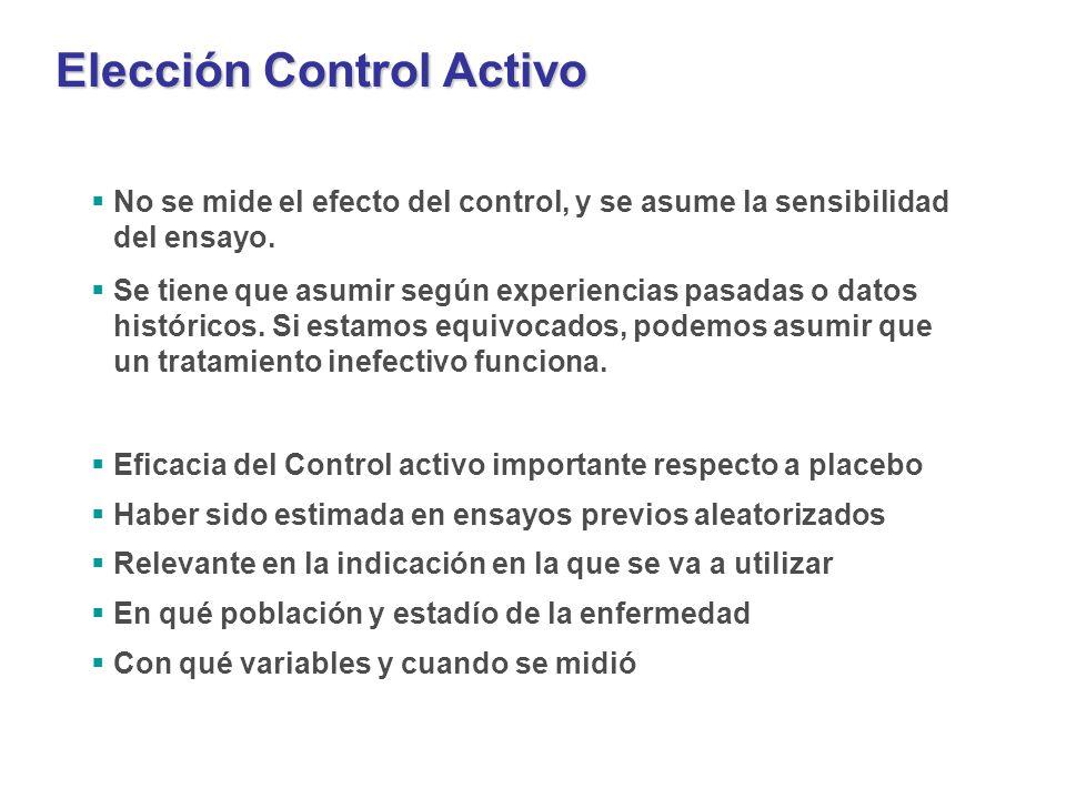 No se mide el efecto del control, y se asume la sensibilidad del ensayo.