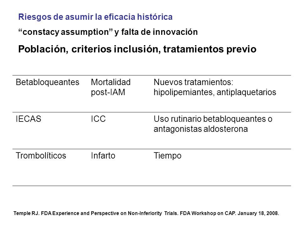 Riesgos de asumir la eficacia histórica constacy assumption y falta de innovación Población, criterios inclusión, tratamientos previo Temple RJ. FDA E