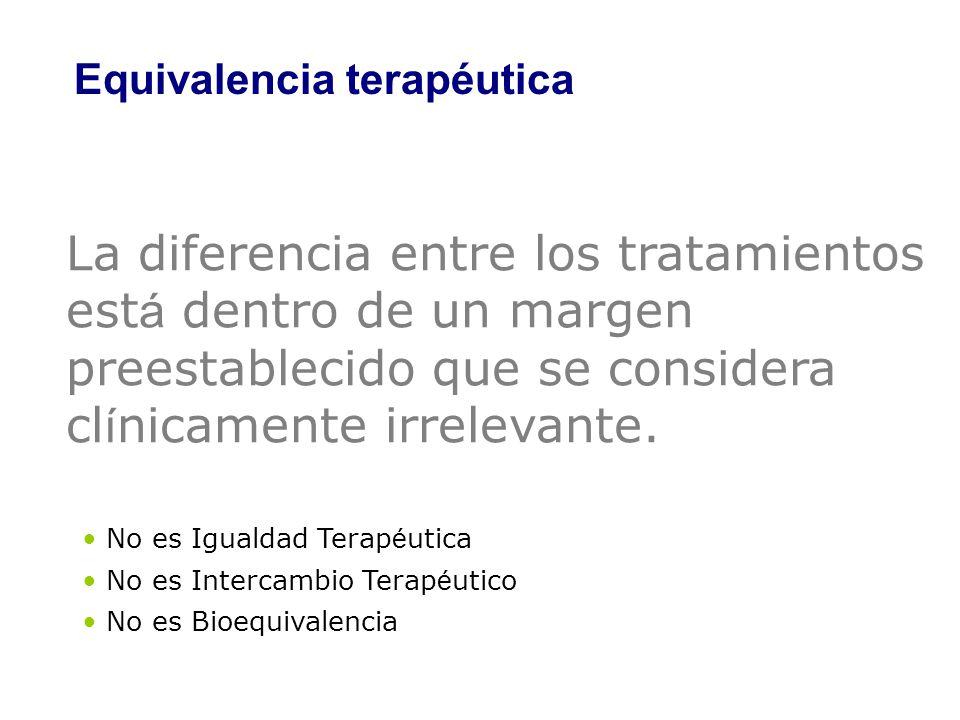 Equivalentes Terapéuticos Hospital Son Dureta mayo 01 – marzo 06 Nivel de Evidencia Grado de Evidencia EvidenciaEstimación
