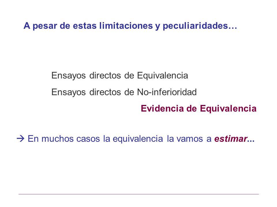 A pesar de estas limitaciones y peculiaridades… Ensayos directos de Equivalencia Ensayos directos de No-inferioridad Evidencia de Equivalencia En much