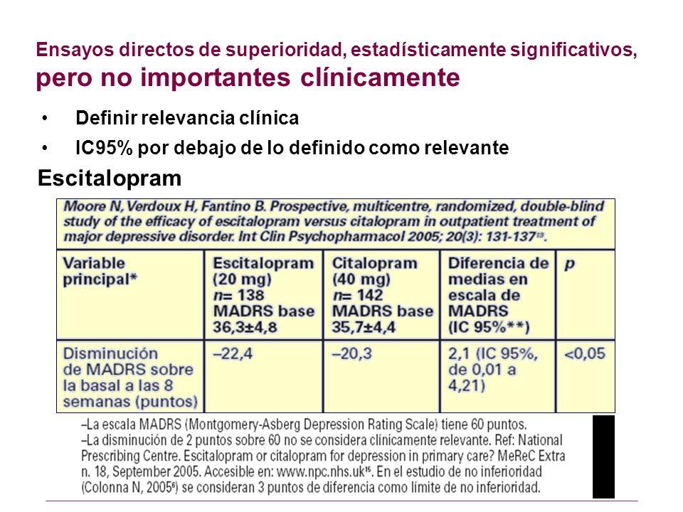 Ensayos directos de superioridad, estadísticamente significativos, pero no importantes clínicamente Escitalopram Definir relevancia clínica IC95% por debajo de lo definido como relevante