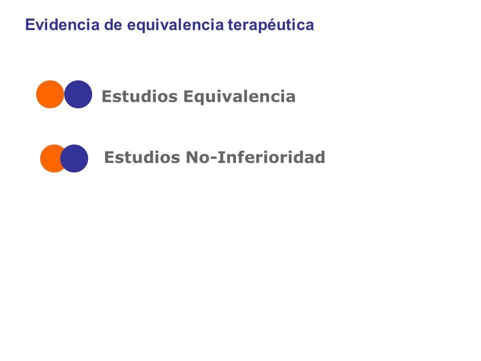 Estudios Equivalencia Estudios No-Inferioridad Evidencia de equivalencia terapéutica