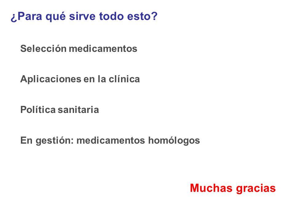 Selección medicamentos Aplicaciones en la clínica Política sanitaria En gestión: medicamentos homólogos ¿Para qué sirve todo esto? Muchas gracias