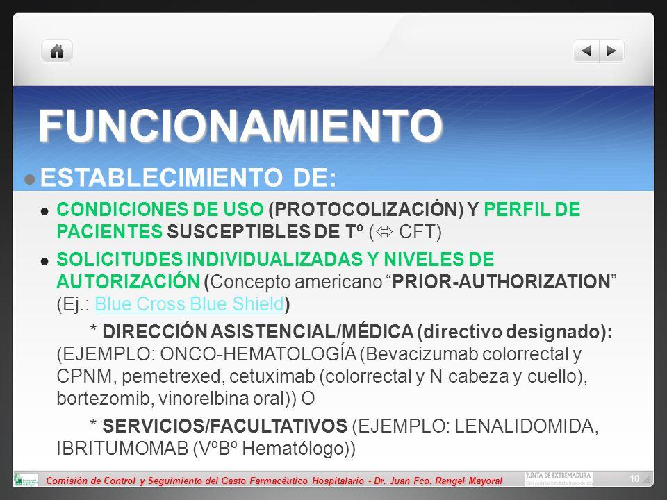 Comisión de Control y Seguimiento del Gasto Farmacéutico Hospitalario - Dr. Juan Fco. Rangel Mayoral 10 FUNCIONAMIENTO ESTABLECIMIENTO DE: CONDICIONES