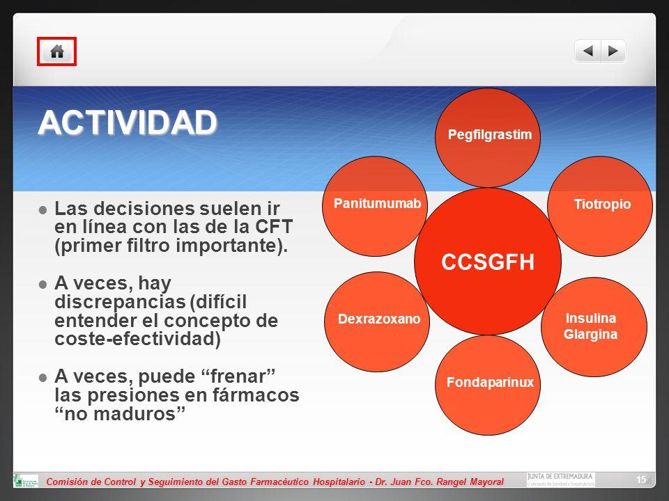 Comisión de Control y Seguimiento del Gasto Farmacéutico Hospitalario - Dr. Juan Fco. Rangel Mayoral 15 ACTIVIDAD CCSGFH Pegfilgrastim Tiotropio Fonda