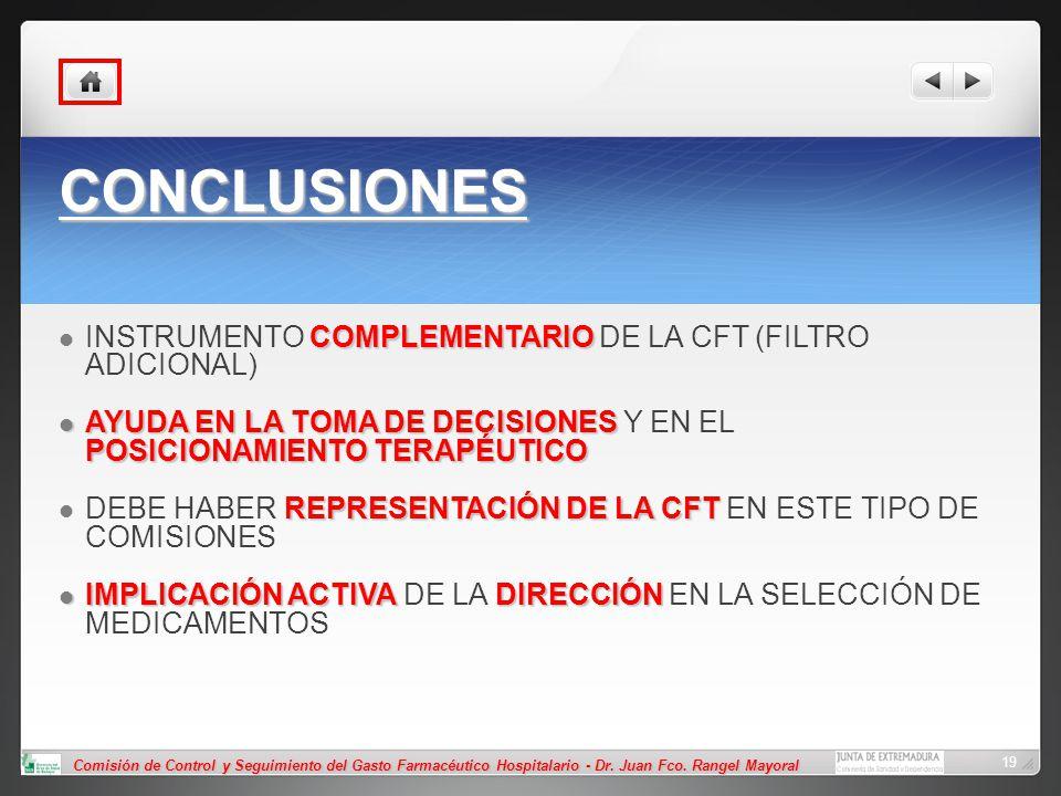 Comisión de Control y Seguimiento del Gasto Farmacéutico Hospitalario - Dr. Juan Fco. Rangel Mayoral 19 CONCLUSIONES COMPLEMENTARIO INSTRUMENTO COMPLE