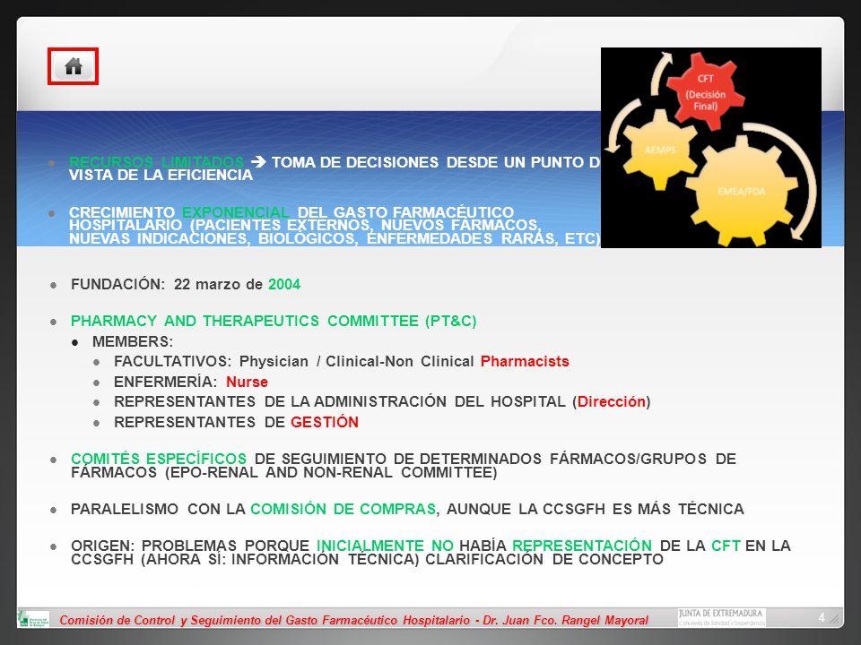 Comisión de Control y Seguimiento del Gasto Farmacéutico Hospitalario - Dr. Juan Fco. Rangel Mayoral 4 RECURSOS LIMITADOS TOMA DE DECISIONES DESDE UN