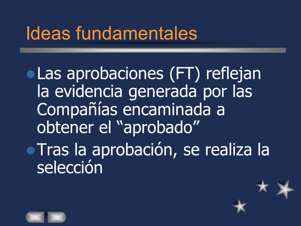 Ideas fundamentales Las aprobaciones (FT) reflejan la evidencia generada por las Compañías encaminada a obtener el aprobado Tras la aprobación, se realiza la selección