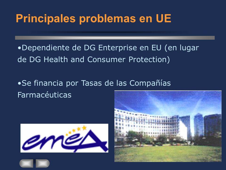 Dependiente de DG Enterprise en EU (en lugar de DG Health and Consumer Protection) Se financia por Tasas de las Compañías Farmacéuticas Principales problemas en UE