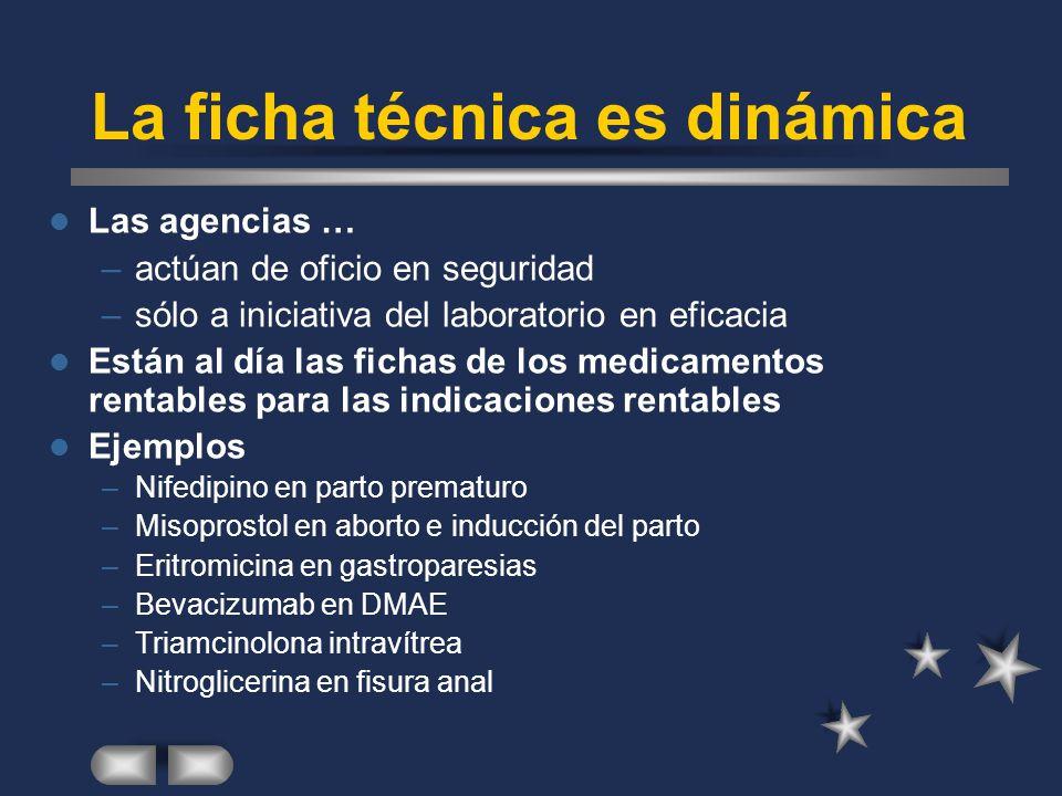 La ficha técnica es dinámica Las agencias … –actúan de oficio en seguridad –sólo a iniciativa del laboratorio en eficacia Están al día las fichas de los medicamentos rentables para las indicaciones rentables Ejemplos –Nifedipino en parto prematuro –Misoprostol en aborto e inducción del parto –Eritromicina en gastroparesias –Bevacizumab en DMAE –Triamcinolona intravítrea –Nitroglicerina en fisura anal