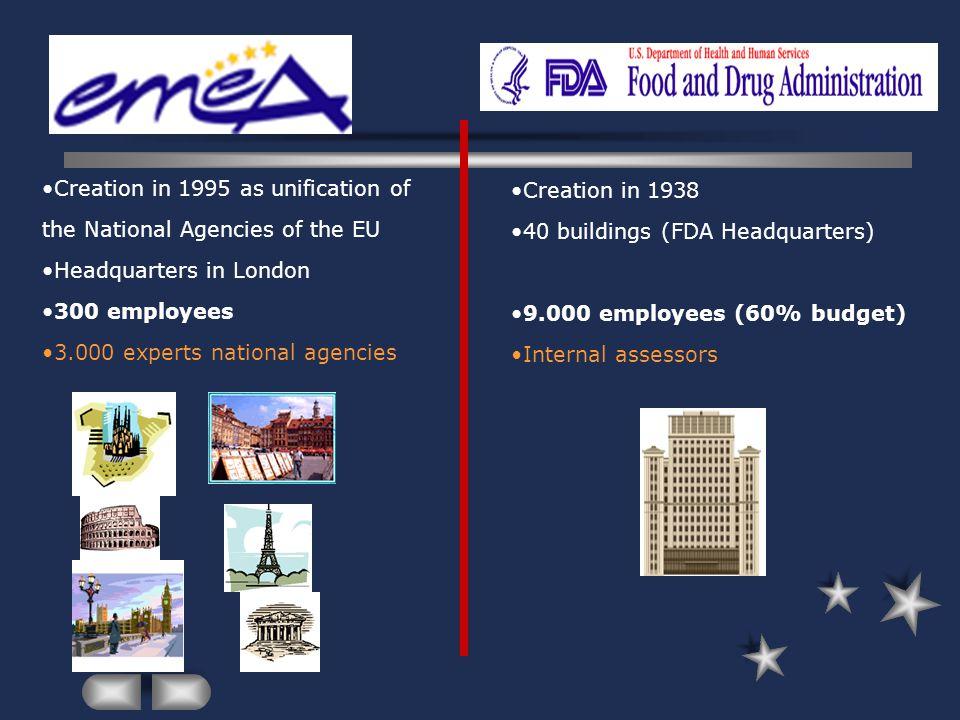 Retos para el sistema sanitario Hacer lo que no hacen las agencias: seleccionar 1.- Comparar el nuevo medicamento con los existentes.
