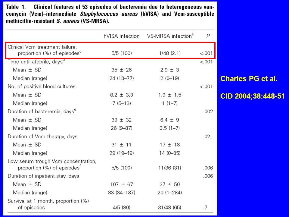 Charles PG et al. CID 2004;38:448-51