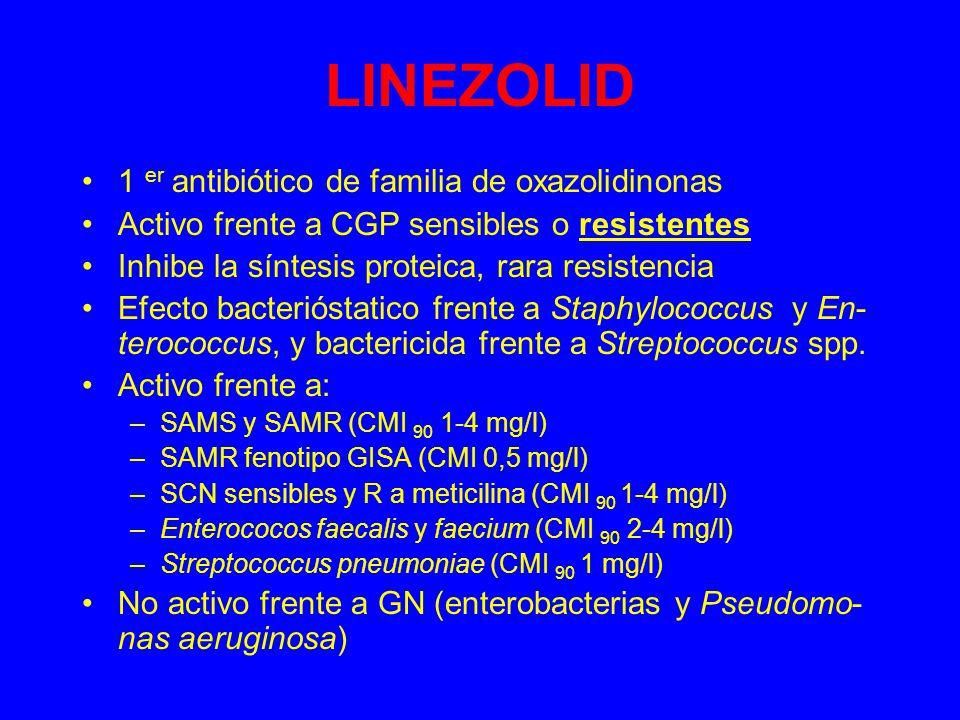 1 er antibiótico de familia de oxazolidinonas Activo frente a CGP sensibles o resistentes Inhibe la síntesis proteica, rara resistencia Efecto bacterióstatico frente a Staphylococcus y En- terococcus, y bactericida frente a Streptococcus spp.