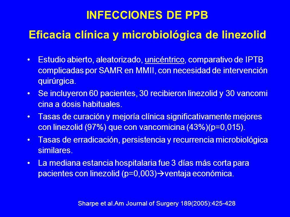 Estudio abierto, aleatorizado, unicéntrico, comparativo de IPTB complicadas por SAMR en MMII, con necesidad de intervención quirúrgica.