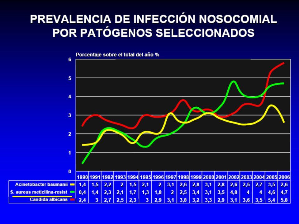 INFECCIONES POR SAMR Estancia hospitalaria: linezolid vs.
