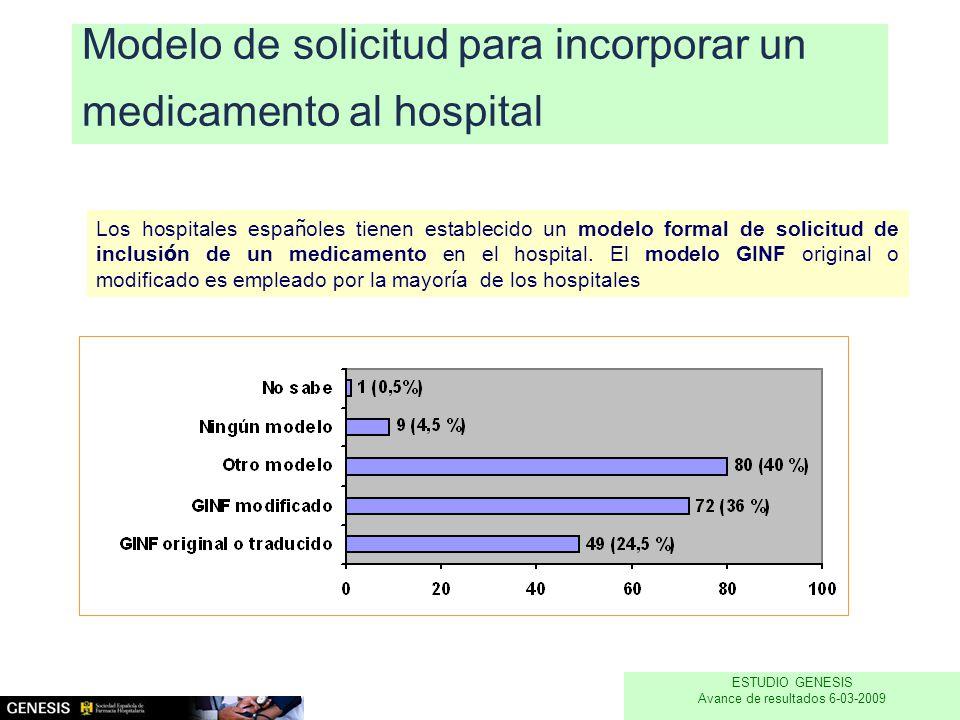 Modelo de solicitud para incorporar un medicamento al hospital Los hospitales espa ñ oles tienen establecido un modelo formal de solicitud de inclusi ó n de un medicamento en el hospital.